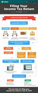 how to file and verify your income tax return for fy 2016 17 With documents for filing income tax returns