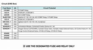 Hyundai Elantra  Relay Box  Engine Compartment