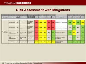 industrial control system cybersecurity lifecycle for new With industrial risk assessment template