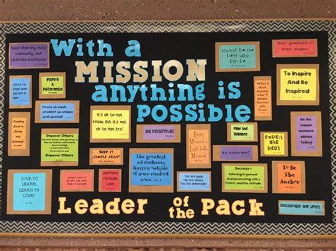Image Result For Leader In Me Bulletin Boards In