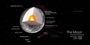 File Return Of The Moon Diagram Svg