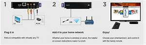 How To Setup Roku Tv   1