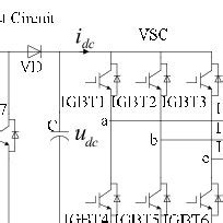 Pdf Low Voltage Ride Through Variable Speed Wind