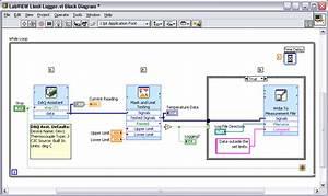 Customizing The Ni Usb-tc01 Limit Logger