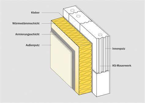 Innendaemmung Nachtraeglicher Waermeschutz by W 228 Rmed 228 Mm Verbundsystem
