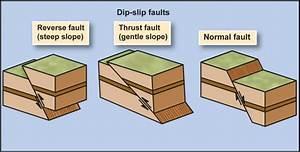 Flashcards - Geology Quiz  7