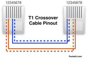 similiar t cable pinout diagram keywords t1 rj 48c wiring diagram t1 get image about wiring diagram