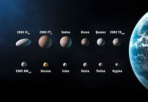 Planet candidates in the Solar System [artist's impression ...