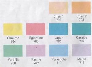 Peinture Couleur Pastel Une Couleur Pastel De Bleu Pour Peindre Un