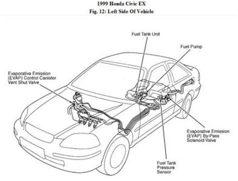 99 Honda Accord Fuel Filter Location by 1999 Honda Civic Find Fuel Filter Engine Performance