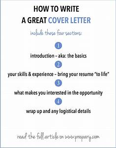 How to write a cover letter the prepary the prepary for How to write a good cover letter for an internship