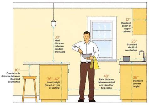 Distancias mínimas para decorar interiores: cocina y baño