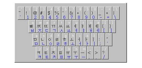 How To Add Korean Keyboard Windows 7
