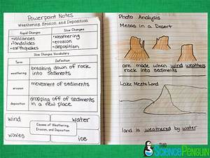 Wiring And Diagram  Diagram Of Weathering Erosion And