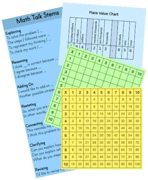 4th grade number activities