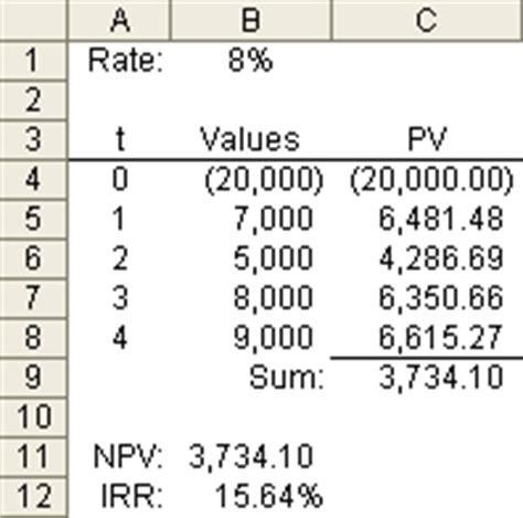 npv calculator irr  net present  calculator