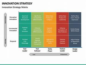 Innovation Strategy Powerpoint Template
