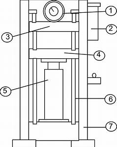 Schematic Diagram Of The Hydraulic Press  Volume Flow Rate