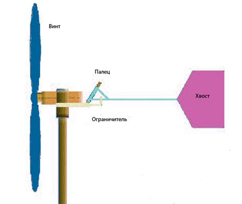 Инвертор необходимая часть ветроустановки