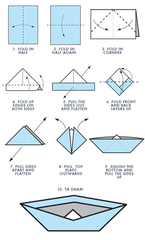 Paper Folding Of Boat by How To Make A Paper Boat Stuff