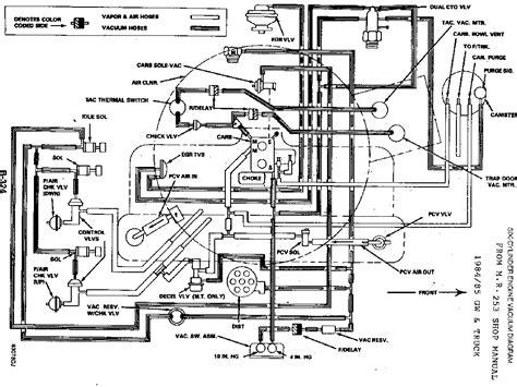 258 Jeep Vacuum Diagram by Vacuum Problems International Size Jeep Association