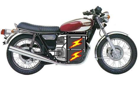 Electric Motorcycle Kit