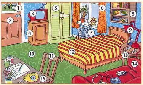 d 233 crire la chambre lexique de la maison les objets objet et chambres