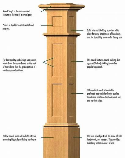 Wood Newel Box Columns Square Build Craftsman