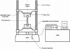 Schematic Diagram Of Tensile Testing Machine