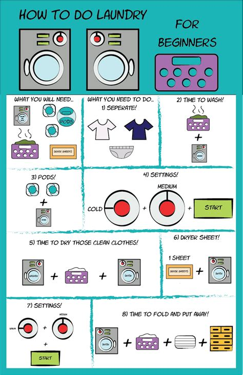 How To Do Laundry For Beginners By Rikusoreos On Deviantart. Hippie Wedding Invitation Ideas. Wedding Cake Toppers Expecting. Wedding Music Entrance Songs. Free Steps To Planning A Wedding. Silk Wedding Bouquets Calla Lilies. Wedding Traditions Going Out Of Style. Wedding Invitations Simple Border. Wedding Photography Agreement