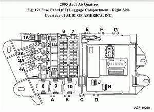 Audi A6 C5 Fuse Box