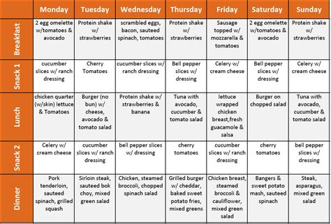 Sample Of Dots Weekly Meal Menu Dot To Trot