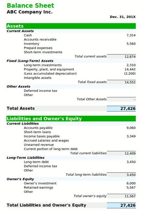 Measuring Financial Position - The Balance Sheet