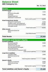 Measuring Financial Position - The Balance Sheet | HelpSME.com