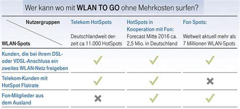 telekom wlan hotspot partnerschaft mit fon telekom kunden erhalten zugang zu 8 mio hotspots weltweit iphone ticker de