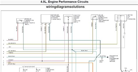4 9 Engine Schematic by 1994 Jeep Se 4 0l Engine Performance Circuits