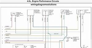 1994 Jeep Cherokee Se 4 0l Engine Performance Circuits