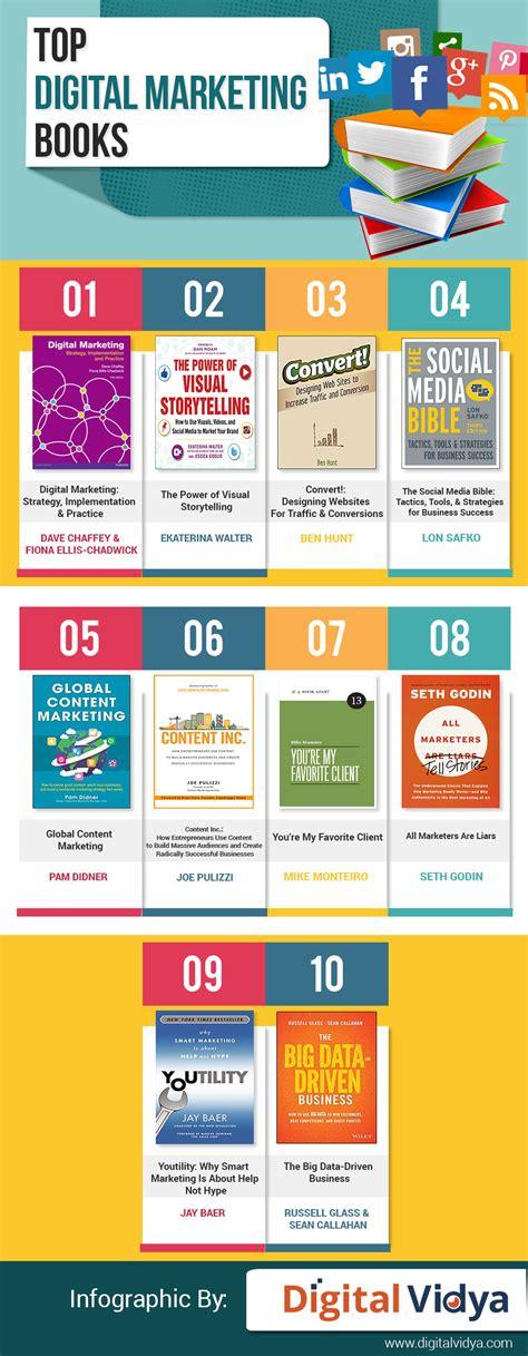 Best Marketing - 10 must read digital marketing books