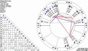 Asteroid Chiron Astrology King