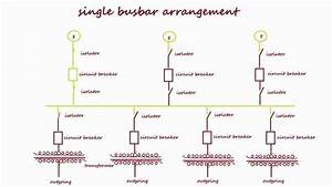 Single Busbar Arrangement