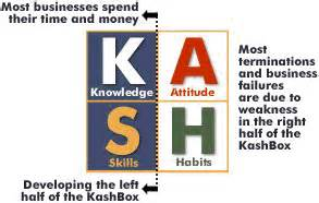 Knowledge Skills And Attitude In Resume by Behaviors Are More Important Than Skills Grant