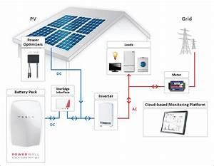 Wiring Diagram Solar Panels Installation