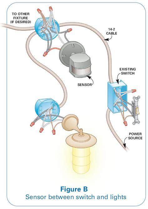 zenith motion sensor wiring diagram  lights  motion sensor lights handyman wire
