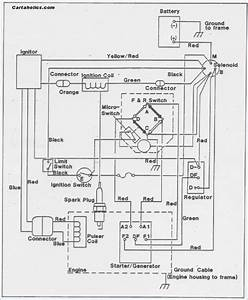 2005 Workhorse Wiring Diagram
