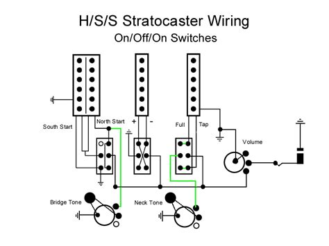 strat hss wiring diagram review electronics chat projectguitar