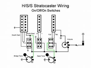 strat hss wiring diagram please review electronics With standard telecaster wiring diagram as well coil tap hss wiring diagram