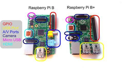 Raspberry Pi B Plus Model
