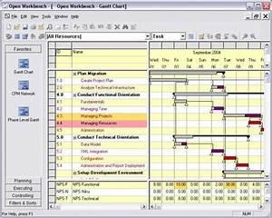 Work Breakdown Schedule Open Workbench Download