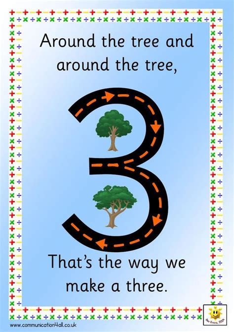 number formation rhyme cards numbers preschool math
