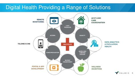 Remote Care And Mobile Solutions